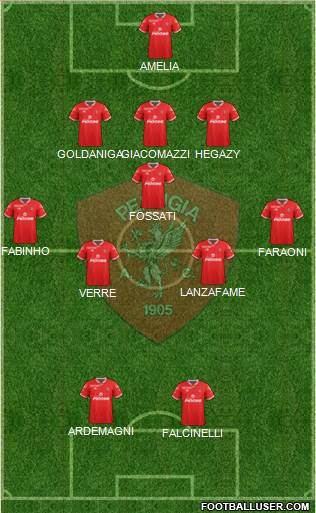 Perugia 3-5-2 football formation