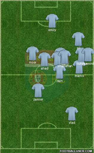 Portugal FC 5-4-1 football formation