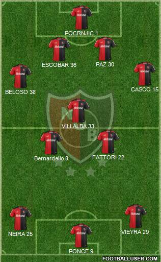 Newell's Old Boys 4-3-3 football formation