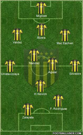 Club Atlético Peñarol 3-4-1-2 football formation