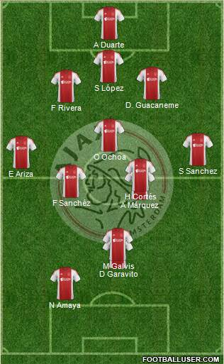 AFC Ajax 3-5-2 football formation