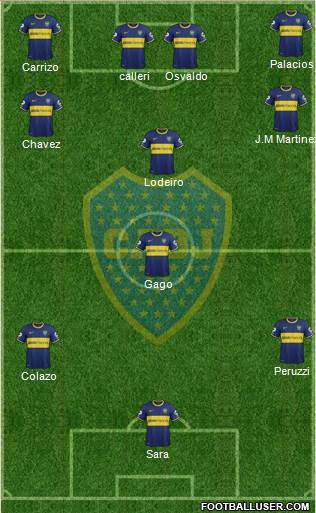 Boca Juniors 4-5-1 football formation