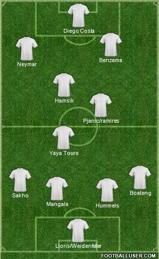 11 IDEAL TEMPORADA 14 1202170_Pro_Evolution_Soccer_Team