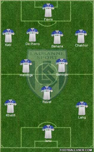 FC Lausanne-Sport 4-3-3 football formation