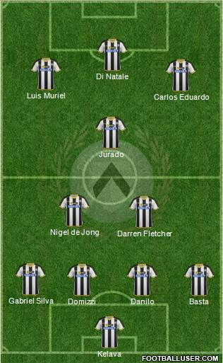 Udinese 4-2-1-3 football formation