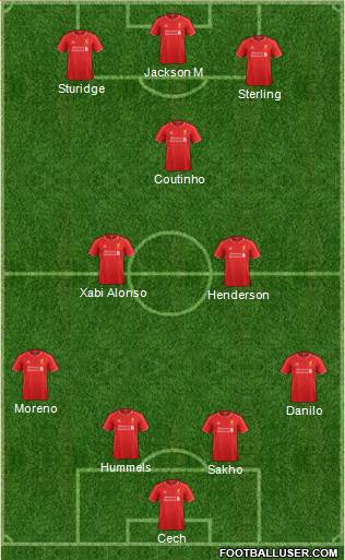 Liverpool 4-3-3 football formation
