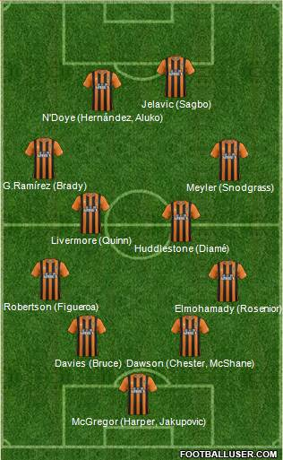 Hull City 4-4-2 football formation
