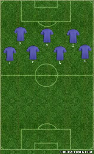 Chicago Fire 5-4-1 football formation