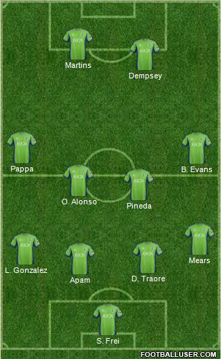 Seattle Sounders FC 3-5-1-1 football formation