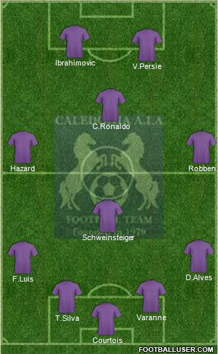 Caledonia AIA FC 4-1-3-2 football formation