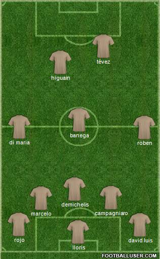World Cup 2014 Team 5-3-2 football formation