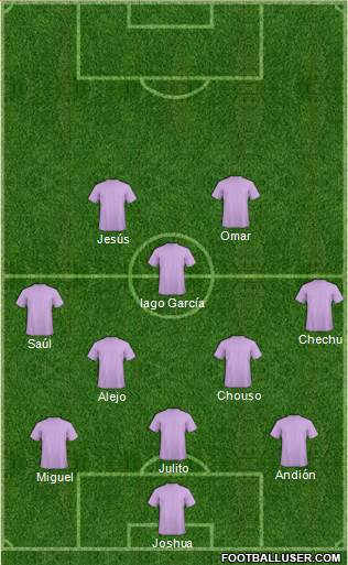Football Manager Team 3-5-2 football formation