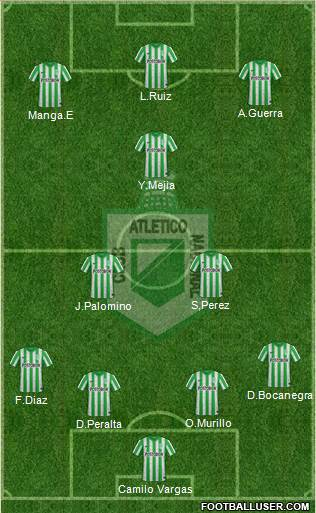 CDC Atlético Nacional 4-2-1-3 football formation