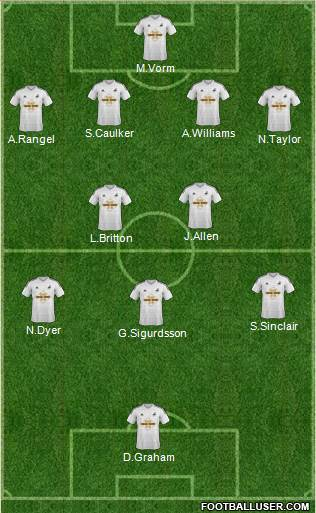 Swansea City 4-2-3-1 football formation