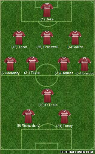 Northampton Town 3-4-1-2 football formation