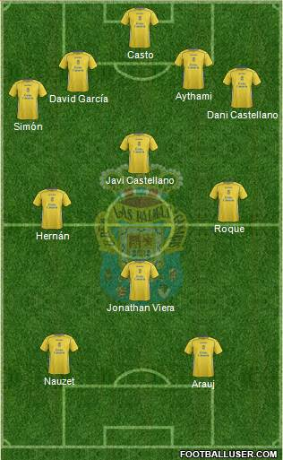 U.D. Las Palmas S.A.D. 4-3-1-2 football formation