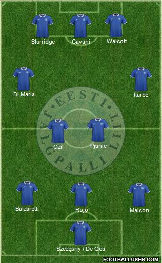 Estonia 3-4-3 football formation
