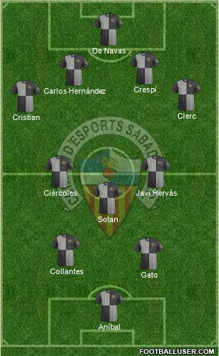 C.E. Sabadell 4-3-3 football formation