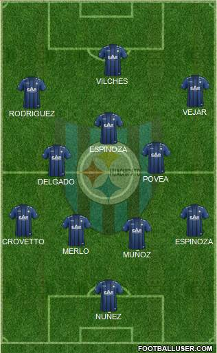 CD Huachipato 4-2-3-1 football formation