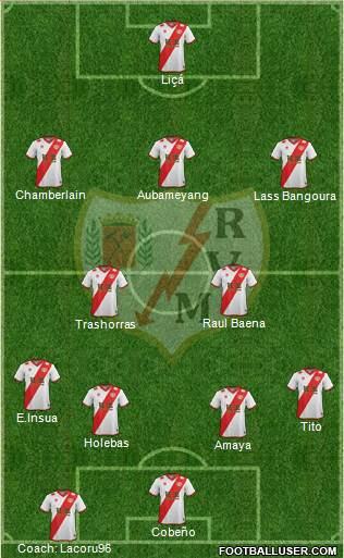 Rayo Vallecano de Madrid S.A.D. 4-2-3-1 football formation