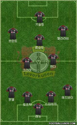 Bayer 04 Leverkusen 5-3-2 football formation
