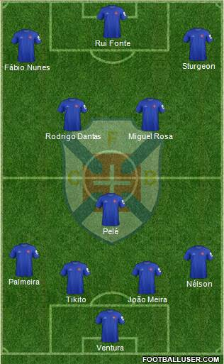 C.F. Os Belenenses - SAD 4-1-2-3 football formation