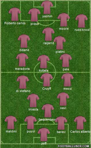 World Cup 2014 Team 4-3-3 football formation