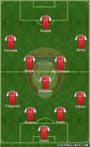 St. Patrick's Athletic 4-1-4-1 football formation
