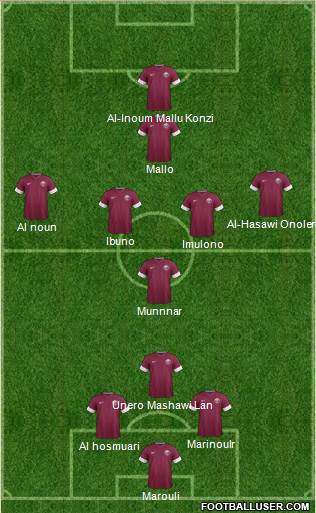 Qatar 3-4-1-2 football formation