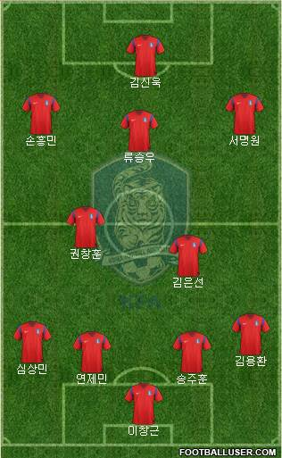 South Korea 5-4-1 football formation