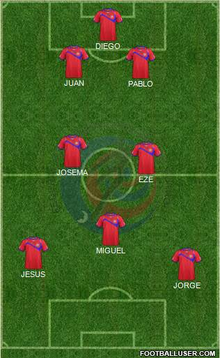 Costa Rica 3-5-2 football formation