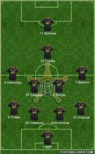 FC Sheriff Tiraspol 4-5-1 football formation