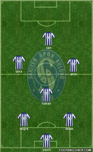 Sariyer 5-4-1 football formation