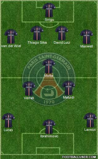 Paris Saint-Germain 4-3-3 football formation