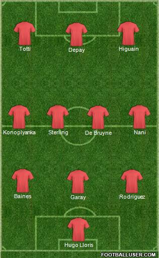 Europa League Team 3-4-3 football formation