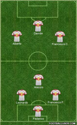 New York Red Bulls 5-3-2 football formation