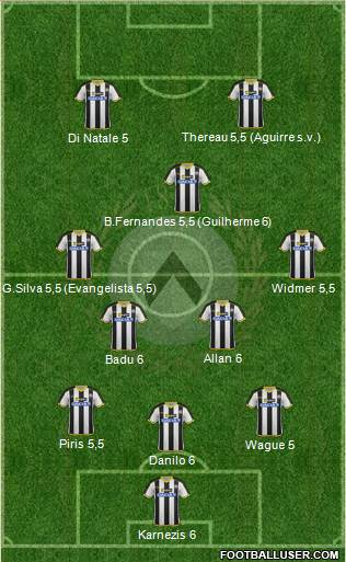 Udinese 3-5-1-1 football formation