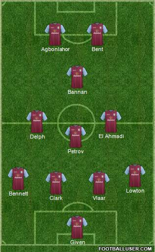 Aston Villa 4-3-1-2 football formation