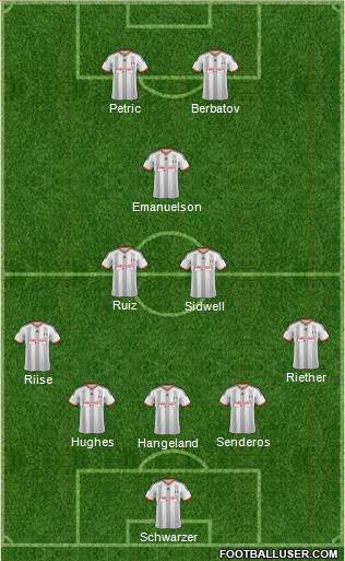Fulham 5-3-2 football formation