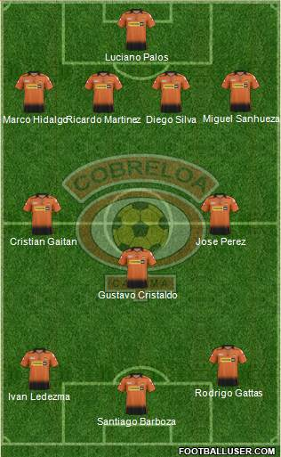 CD Cobreloa S.A.D.P. 4-3-3 football formation
