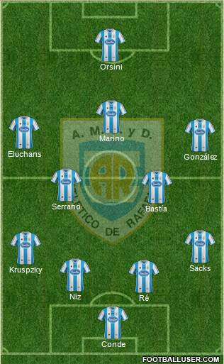 Atlético Rafaela 4-2-3-1 football formation