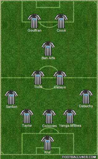 Newcastle United 5-3-2 football formation