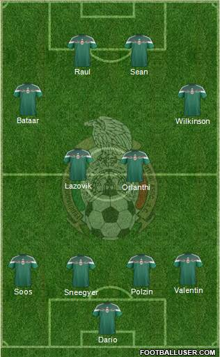 Mexico 4-2-4 football formation