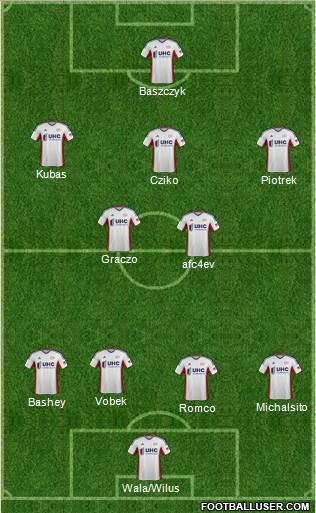 New England Revolution 3-4-2-1 football formation