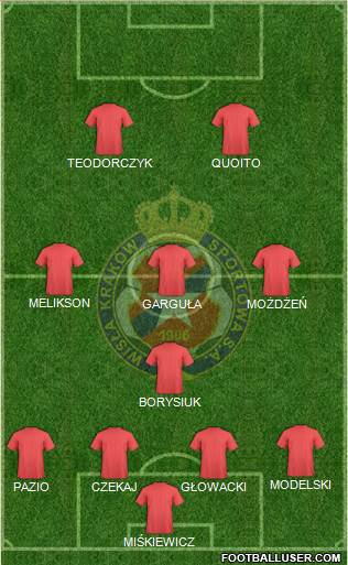 Wisla Krakow 4-1-3-2 football formation