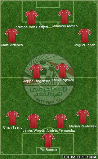 Egypt 4-2-4 football formation