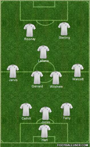 England 3-4-1-2 football formation
