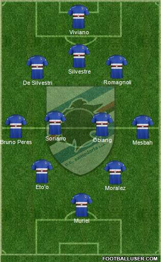 Sampdoria 3-4-2-1 football formation