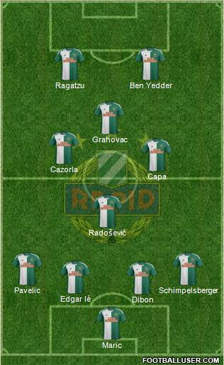 SK Rapid Wien 4-4-2 football formation
