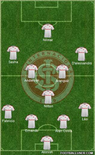 SC Internacional 4-1-4-1 football formation